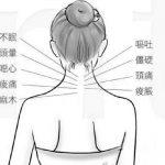 跌打痛症專家: 中元堂理療中心 